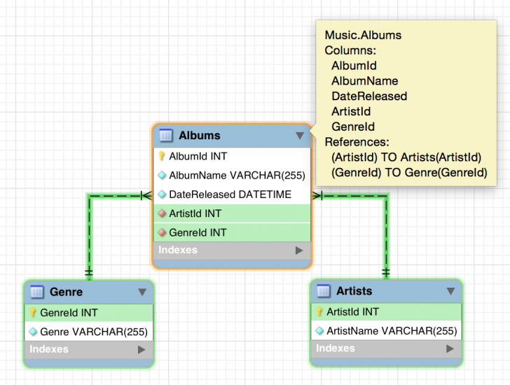 Permalink to How To Create A New Database Diagram Using Mysql Workbench within Er Diagram Nasıl Yapılır