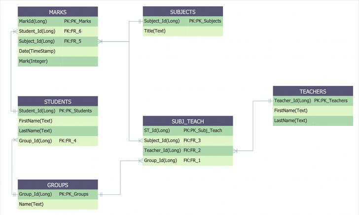 Permalink to How To Create An Entity-Relationship Diagram Using Erd regarding Erd Concept