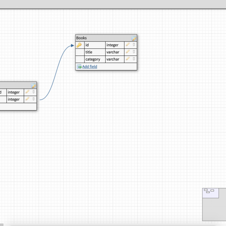 Permalink to How To Create Database Schemas Quickly And Intuitively With throughout Create Db Diagram