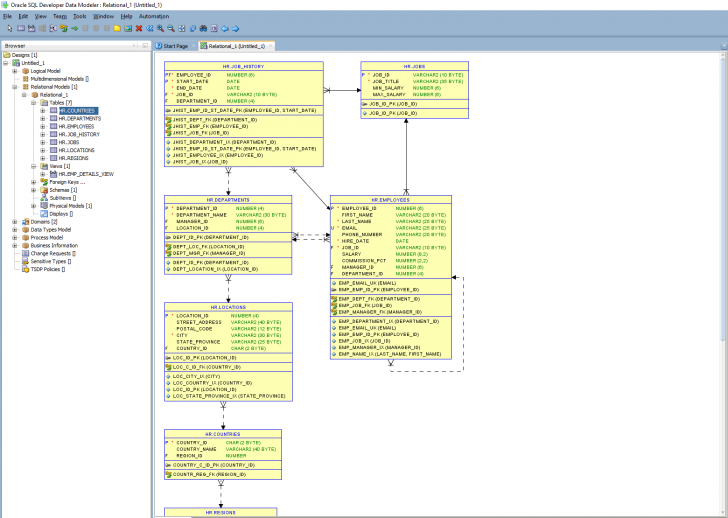 Permalink to How To Create Er Diagram For Existing Database With Oracle pertaining to Sql Database Relationships Diagram