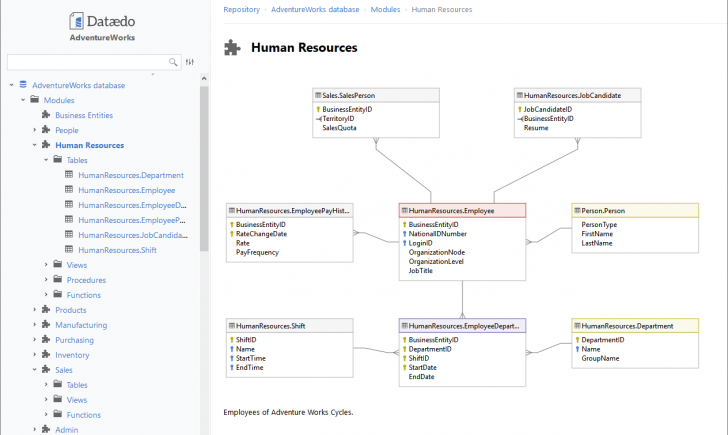 Permalink to Generate Er Diagram From Sql Server Management Studio