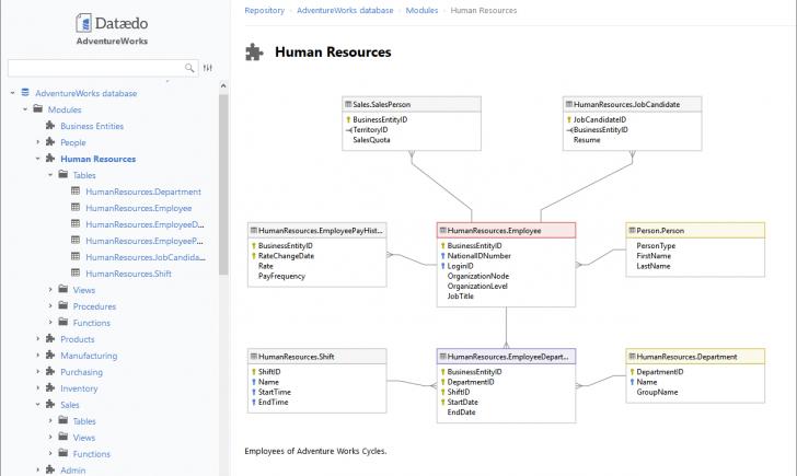 Permalink to How To Create Er Diagram For Existing Sql Server Database in Er Diagram Sql Server 2012