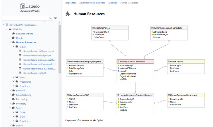 Permalink to How To Create Er Diagram For Existing Sql Server Database pertaining to Er Diagram In Sql Server