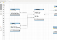 How To Create Tables And Schema Direclty From An Er Diagram inside Create Database Model Diagram