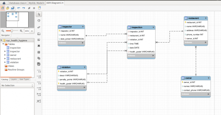 Permalink to How To Create Tables And Schema Direclty From An Er Diagram inside Create Database Model Diagram