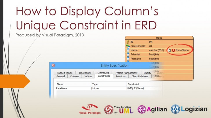 Permalink to How To Display Column's Unique Constraint In Erd within Er Diagram Unique