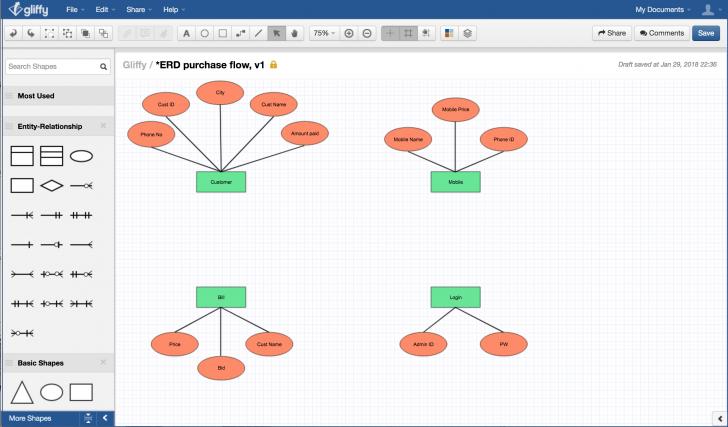 Permalink to How To Draw An Entity-Relationship Diagram regarding Er Diagram Entity Vs Attribute