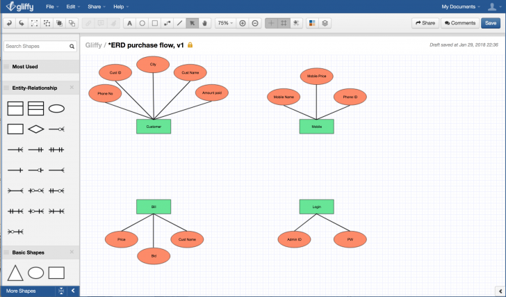Permalink to How To Draw An Entity-Relationship Diagram with regard to Er Diagram Derived Attribute