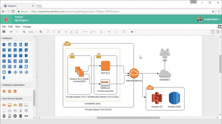 Permalink to How To Draw Aws Architecture Diagram Online in Draw Diagram Online