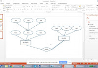 How To Draw Er Diagrams Using Microsoft Powerpoint – Part 2 in Er Diagram Zoo