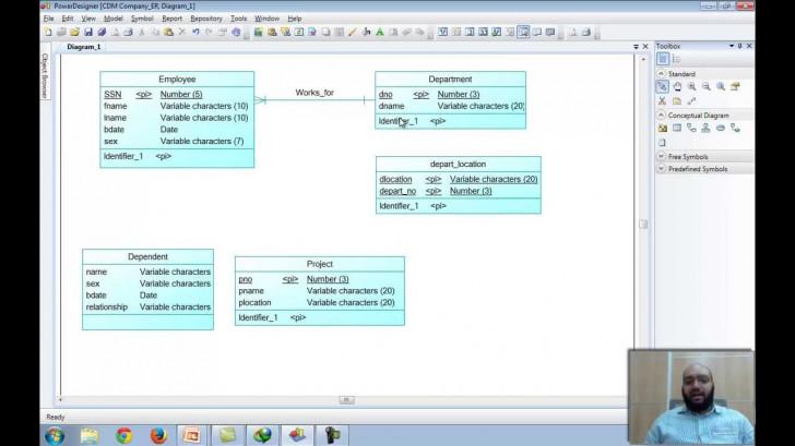 Permalink to Powerdesigner Er Diagram
