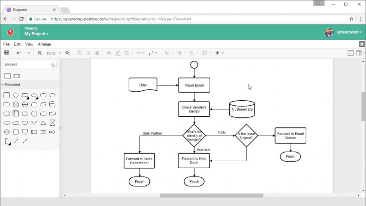 Permalink to How To Draw Flow Charts Online throughout Online Erd Designer