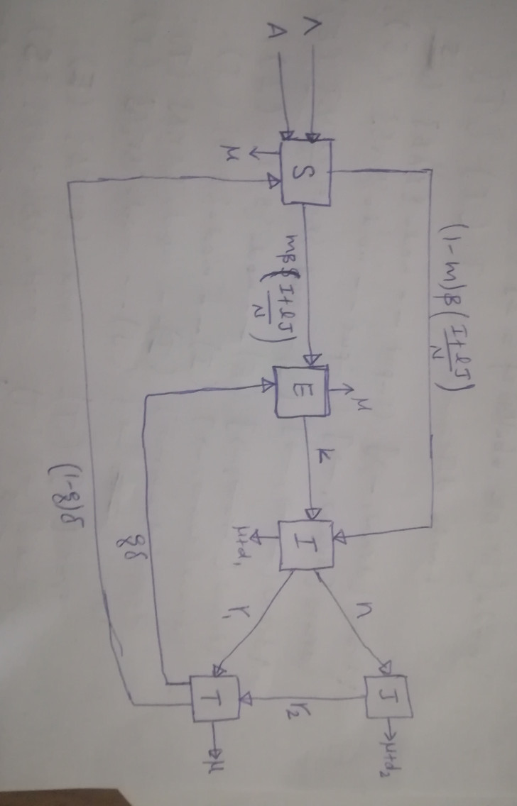 Permalink to How To Draw The Following Schematic Diagram Using Tikz with regard to Draw Schema Diagram
