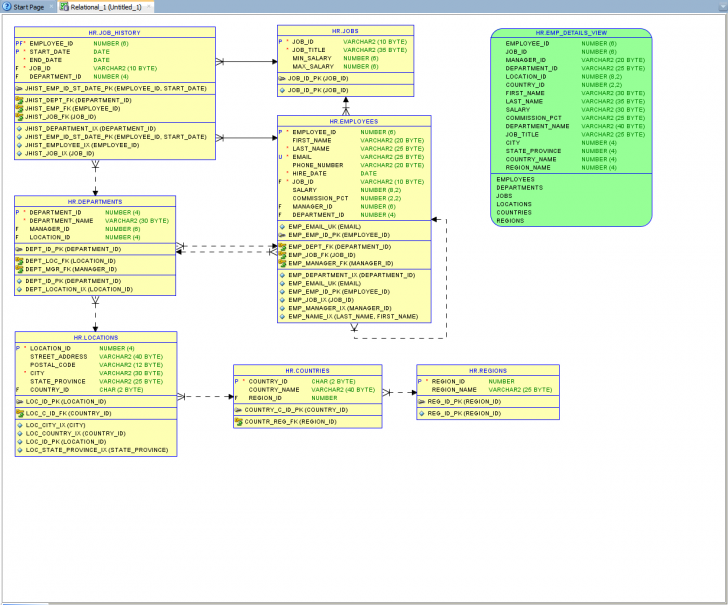 Permalink to How To Generate Database Documentation With Oracle Sql with regard to Er Diagram In Sql Developer 1.5.5