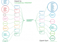 How To Import Mind Maps From Xmind   How To Input Data From regarding Xmind Er Diagram