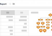 How To Integrate Lucidchart With Google Drive | Lucidchart Blog inside Er Diagram Google Docs