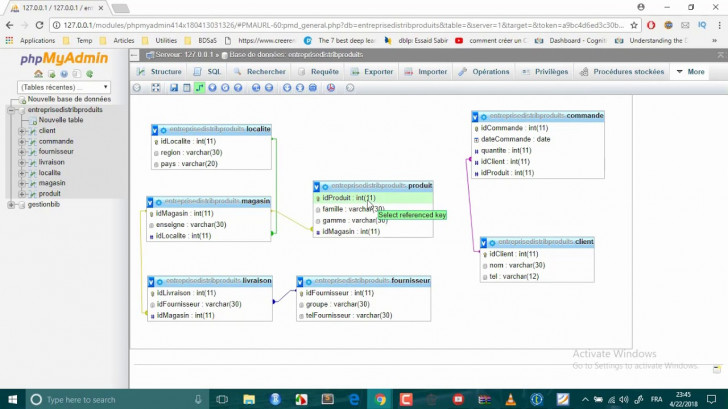 Permalink to How To : Make Relations Between Tables Phpmyadmin pertaining to Er Diagram Phpmyadmin