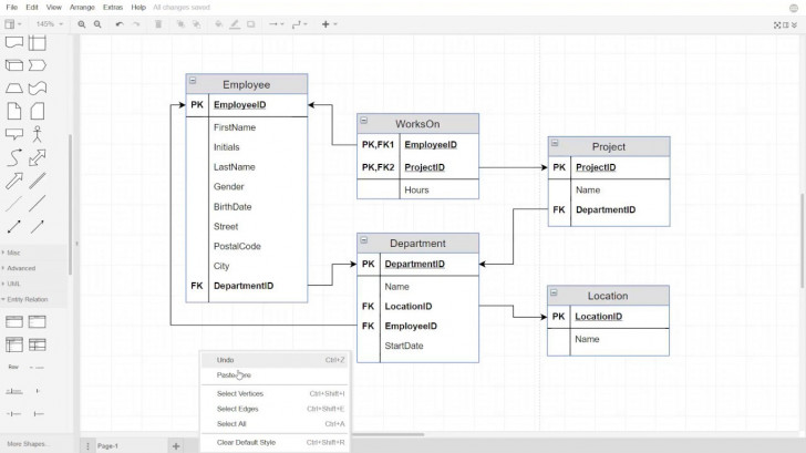 Permalink to How To Normalize A Relational Data Model To 3Nf regarding Er Diagram Cheat Sheet