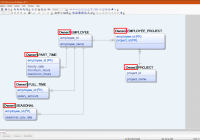 How To Show The Schema Owner In The Model Explorer – Erwin