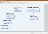 How To Show The Schema Owner In The Model Explorer – Erwin pertaining to Erwin Model