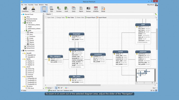 Permalink to How To Switch To The Er Diagram View In Navicat? (Windows & Linux) inside Er Diagram Linux