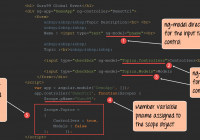 """How To Use """"ng-Model"""" In Angularjs With Examples regarding Er Diagram Guru99"""