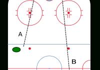 Icing (Ice Hockey) – Wikipedia with Er Diagram Nhl