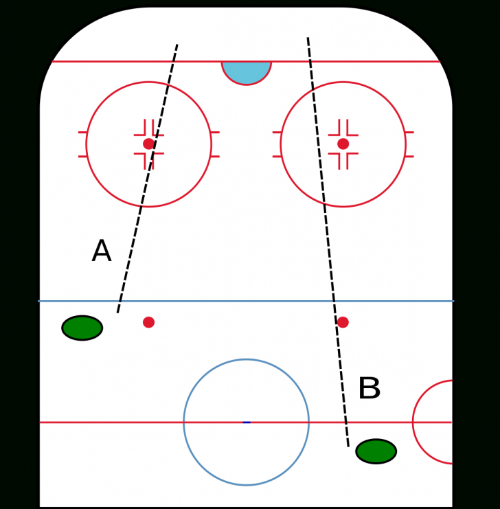 Permalink to Icing (Ice Hockey) – Wikipedia with Er Diagram Nhl