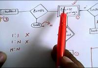 Illustration On Er Model To Relational Tables- 1   Database Management  System within Er Diagram Ques10