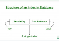 Indexing In Databases | Set 1 – Geeksforgeeks with Er Diagram Unique Key