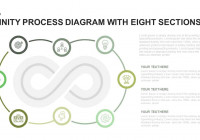 Infinity Process Diagram Powerpoint Template With Eight Sections in Er Diagram Powerpoint Template