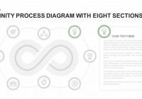 Infinity Process Diagram Powerpoint Template With Eight Sections with regard to Er Diagram Powerpoint