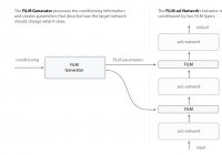 Initial Film Diagram (Fig. 5) · Issue #74 · Distillpub/post inside Ed Diagram