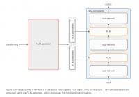 Initial Film Diagram (Fig. 5) · Issue #74 · Distillpub/post pertaining to Ed Diagram