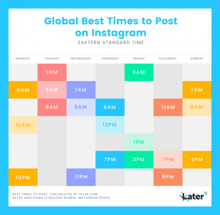 Permalink to Instagram Marketing: The Definitive Guide (2019) within Er Diagram For Instagram