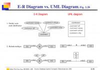 Introduction To Database – Ppt Download in Er Diagram Vs Er Model