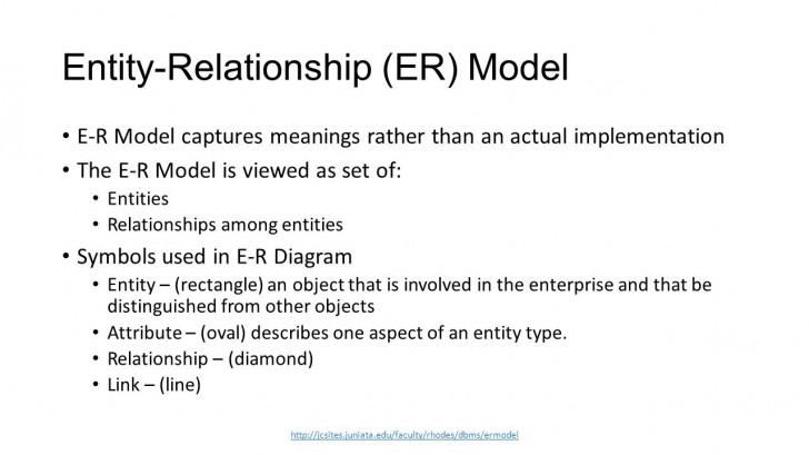 Permalink to It 5433 Lm2 Er & Eer Model. Learning Objectives: Explain inside Er Model Definition