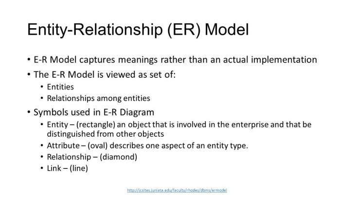 Permalink to It 5433 Lm2 Er & Eer Model. Learning Objectives: Explain intended for Explain Er Diagram