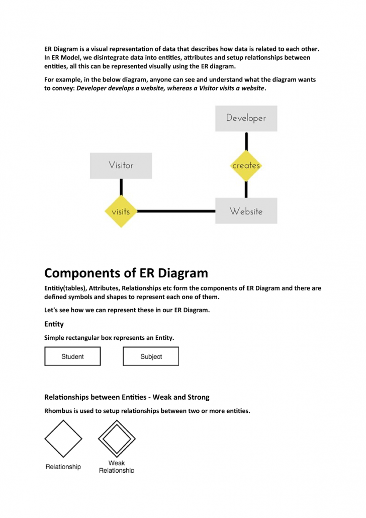 Permalink to It Notes – Explains Er Diagram And Normalization – 1234: Pdm with Components Of A Er Diagram