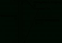 Jablonski Diagram – Wikipedia with E Diagram