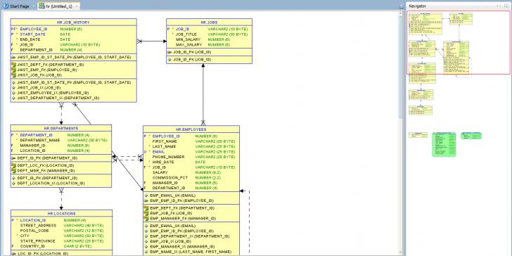 Permalink to Jak Przygotować Diagram Erd Dla Bazy Danych W Oracle | Blog for Er Diagram Oracle 11G