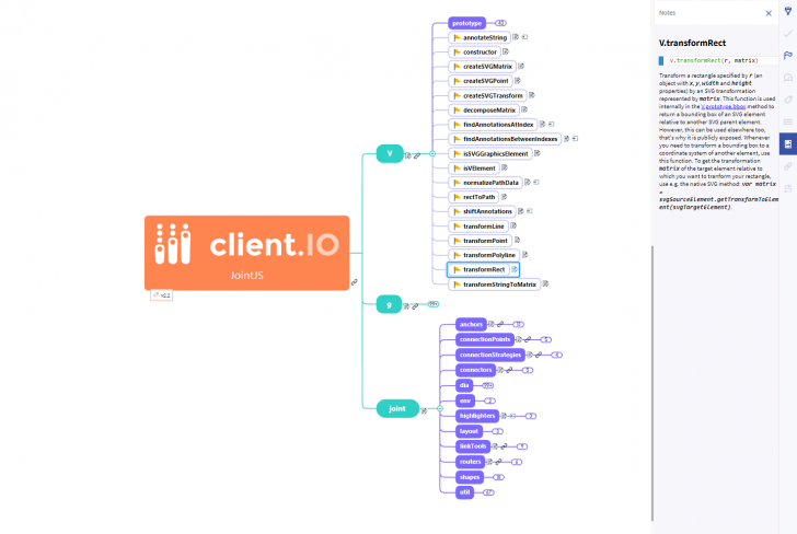 Permalink to Jointjs: Visualize And Interact With Diagrams And Graphs pertaining to Er Diagram Jquery