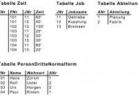 Juergarnold intended for Er Diagramm 3. Normalform