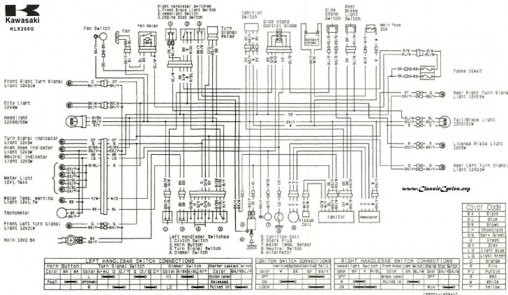 Permalink to Kawasaki Er 6 Wiring Diagram – Wiring Diagrams Source pertaining to Er 6 Wiring Diagram