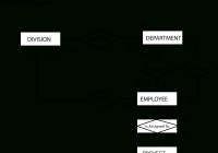 Learning Journal : Week 5: Entity Relationship Diagram (Er for Er Diagram One To One