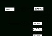 Learning Journal : Week 5: Entity Relationship Diagram (Er in Er Diagram 1 To 1