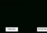 Learning Journal : Week 5: Entity Relationship Diagram (Er with regard to M In Er Diagram