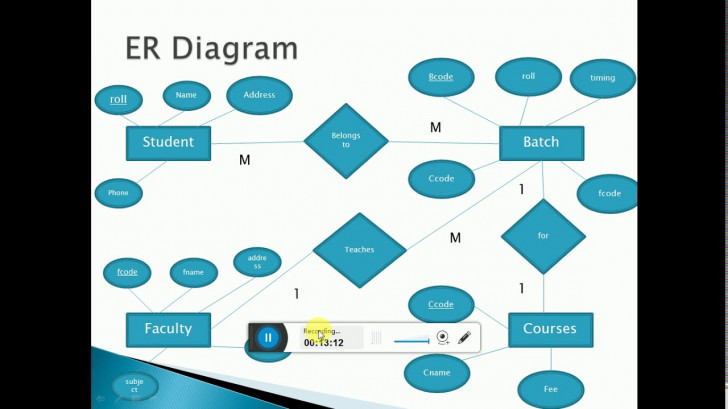 Permalink to Lecture 2 How To Create Table Through Er Diagram Using Phpmyadmin in Er Diagram Phpmyadmin