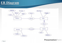 Lecture 7 Of Advanced Databases – Ppt Video Online Download for Er Diagram Unique