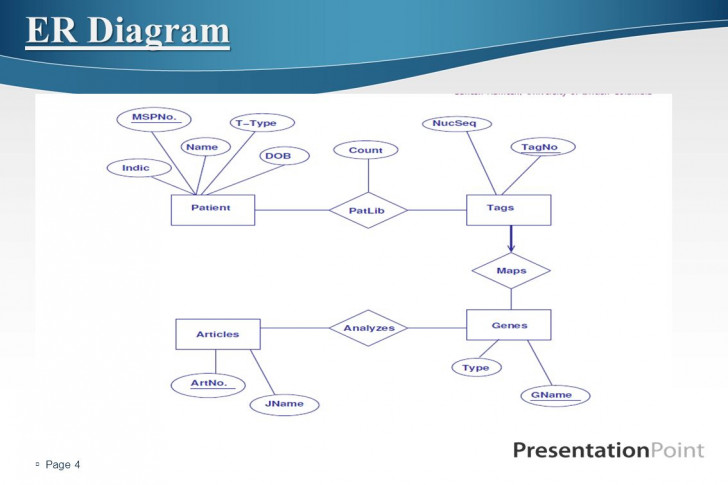Permalink to Lecture 7 Of Advanced Databases – Ppt Video Online Download for Er Diagram Unique